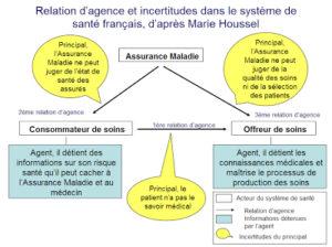 Relation-d-agence-Houssel