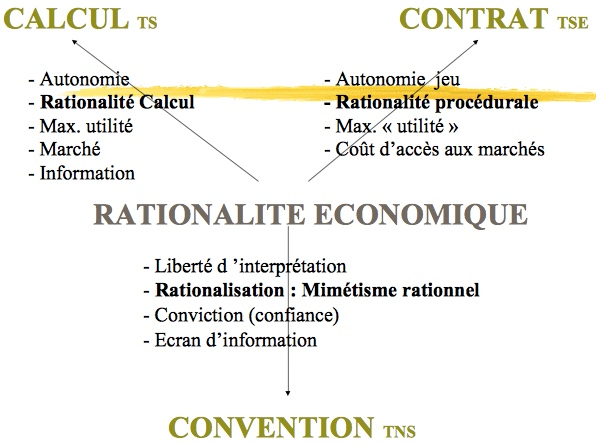 Rationalites